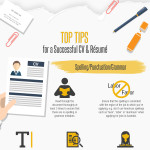 CVs & Resumes: Get Them Right to Get the Job — Infographic