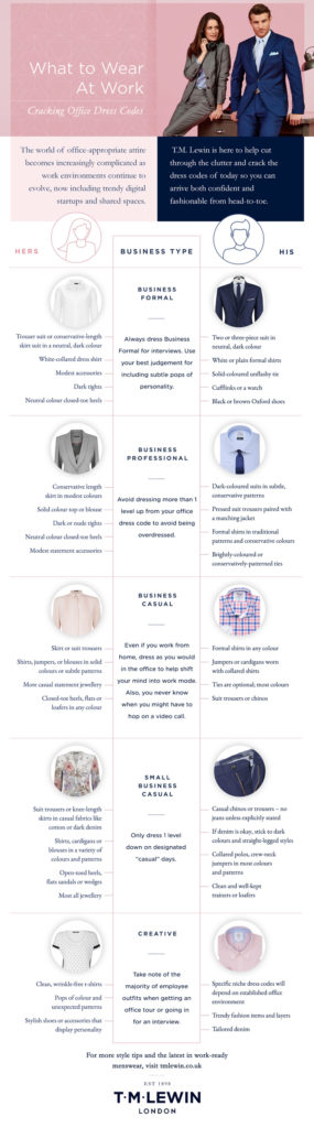 what to wear to job interviews