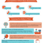 Getting the Job with a Disability (infographic)